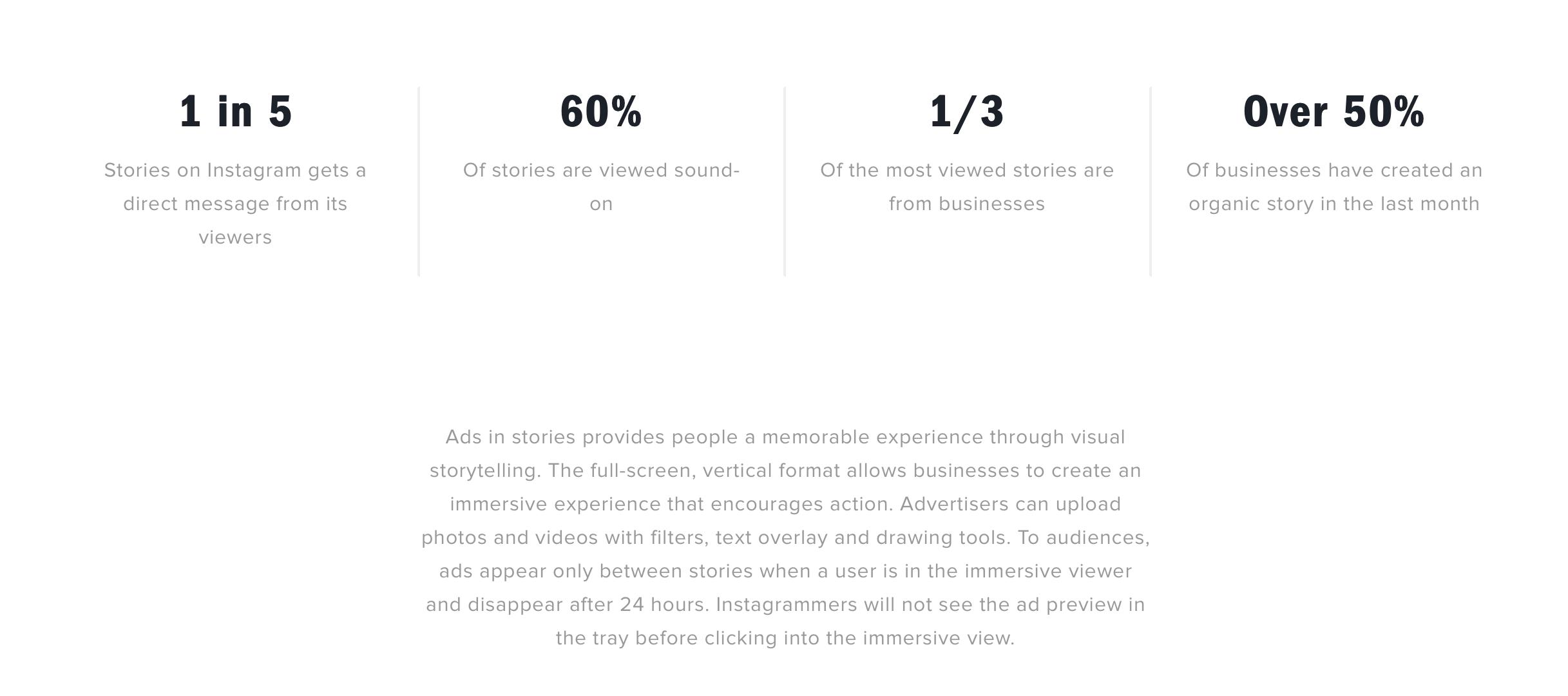 How Instagram stories ads work? | Future Marketer